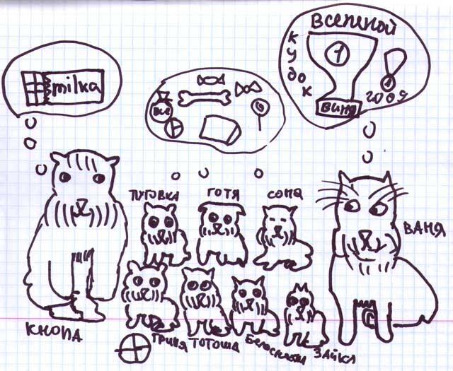 http://www.veoclub.ru/400.files/zwergi_family.jpg